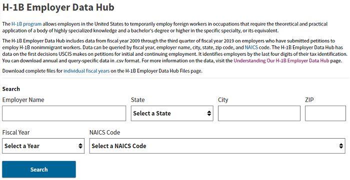 Сайт для поиска компаний, оформляющих визу H1b