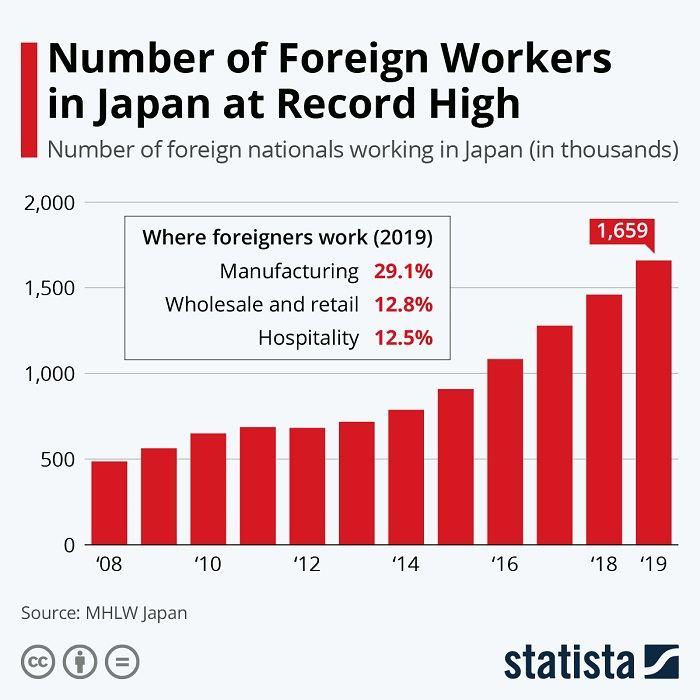 Работа в японии для девушек русские работа в правдинск